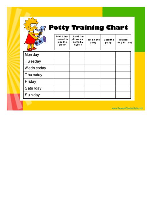 The Simpsons Potty Training Sticker Chart