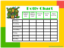 Ninja Turtle Potty Chart
