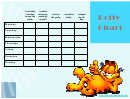 Garfield Chart Potty Chart