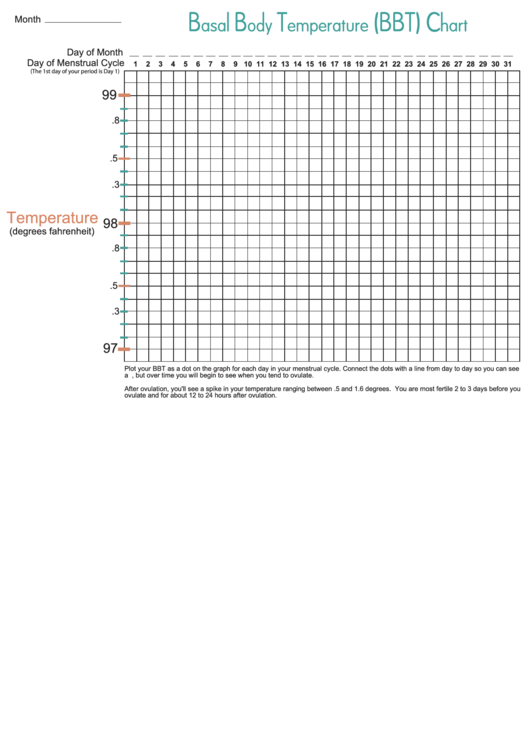 image about Basal Body Temp Chart Printable known as Basal Human body Weather conditions (Bbt) Chart printable pdf obtain