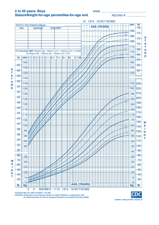 2 To 20 Years: Boys Stature Weight-For-Age Percentiles Printable pdf