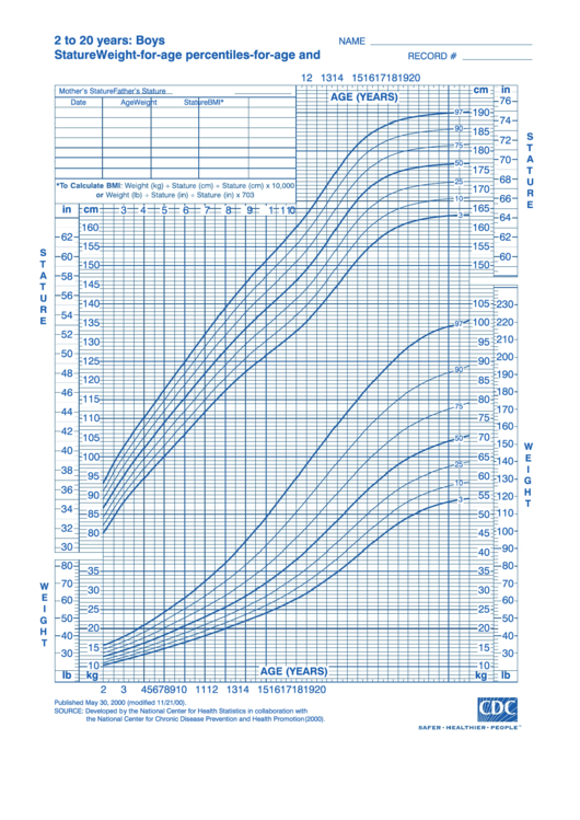 Color 2 To 20 Years: Boys Stature Weight-For-Age Percentiles Printable pdf