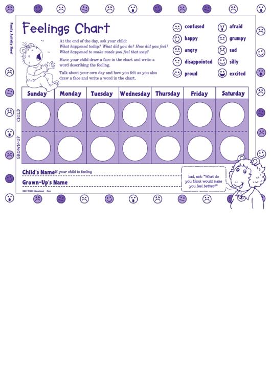 Feelings Chart Printable Pdf Download