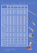 Pillar Drill Speed Chart
