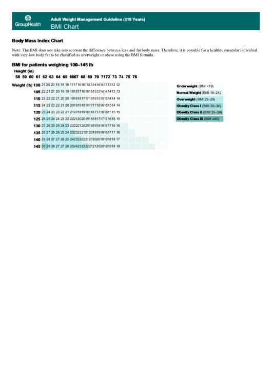 Adult Body Mass Index Chart Printable pdf