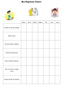 Hygiene Chart