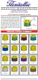 Flexitallic Gasket Identification Color Coding Chart