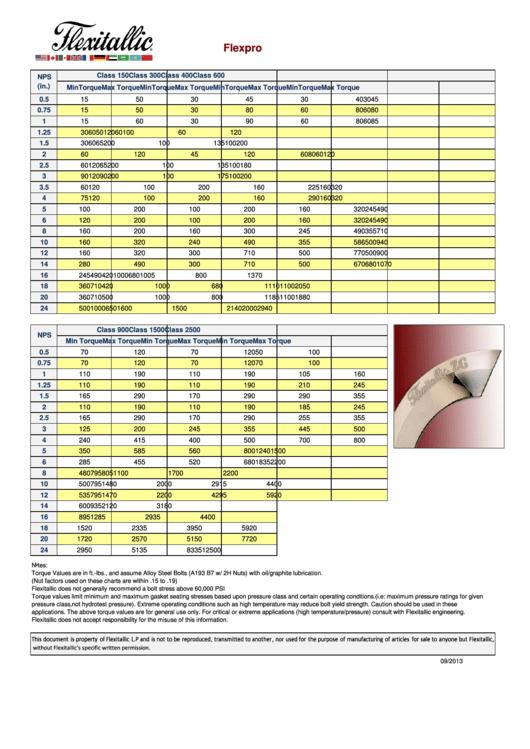 HD wallpapers free printable conversion charts