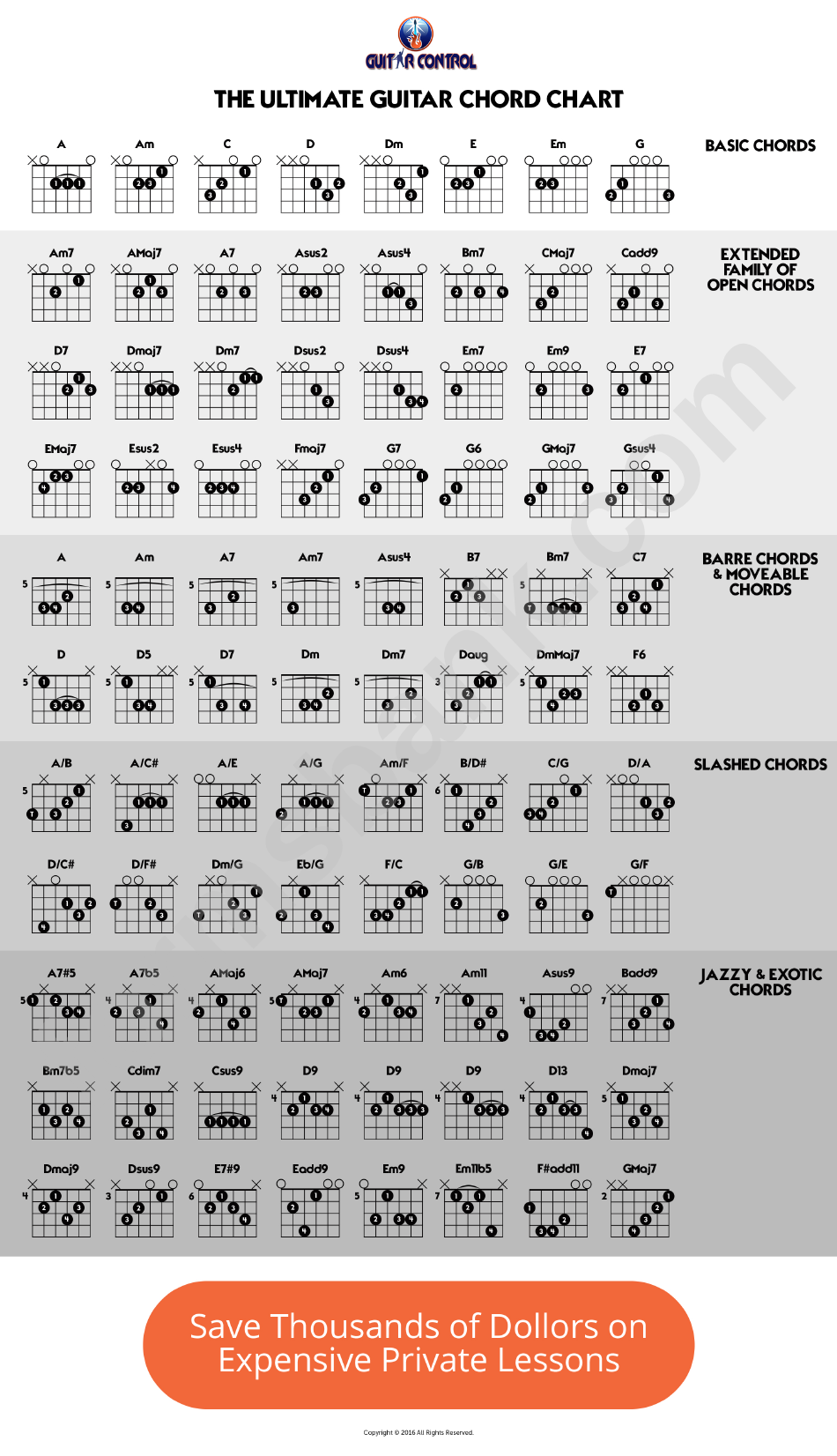 The Ultimate Guitar Chord Chart Printable Pdf Download