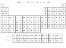 Periodic Table Of The Elements Template