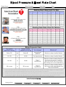 Blood Pressure & Heart Rate Chart