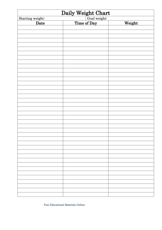 daily weight chart printable pdf download