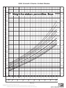 Cdc Growth Charts United States