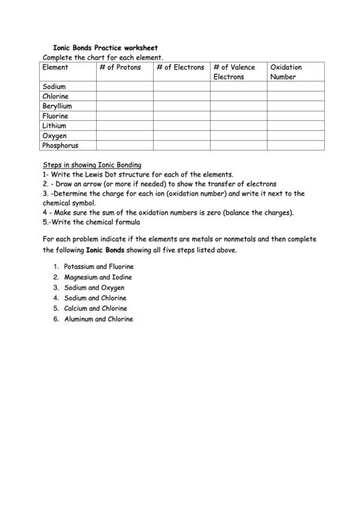 Ionic Bonds Practice Worksheet printable pdf download
