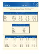 Mercy Clothing Size Chart