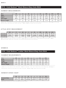 D510 - Coal Harbour Short Sleeve Easy Care Shirt Size Chart