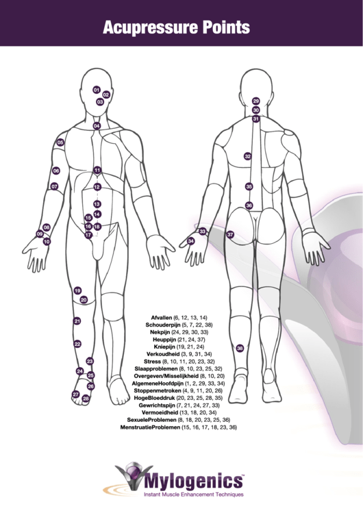 Acupressure Points Chart Printable pdf