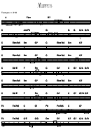 Muppets (in Bb) Sheet Music