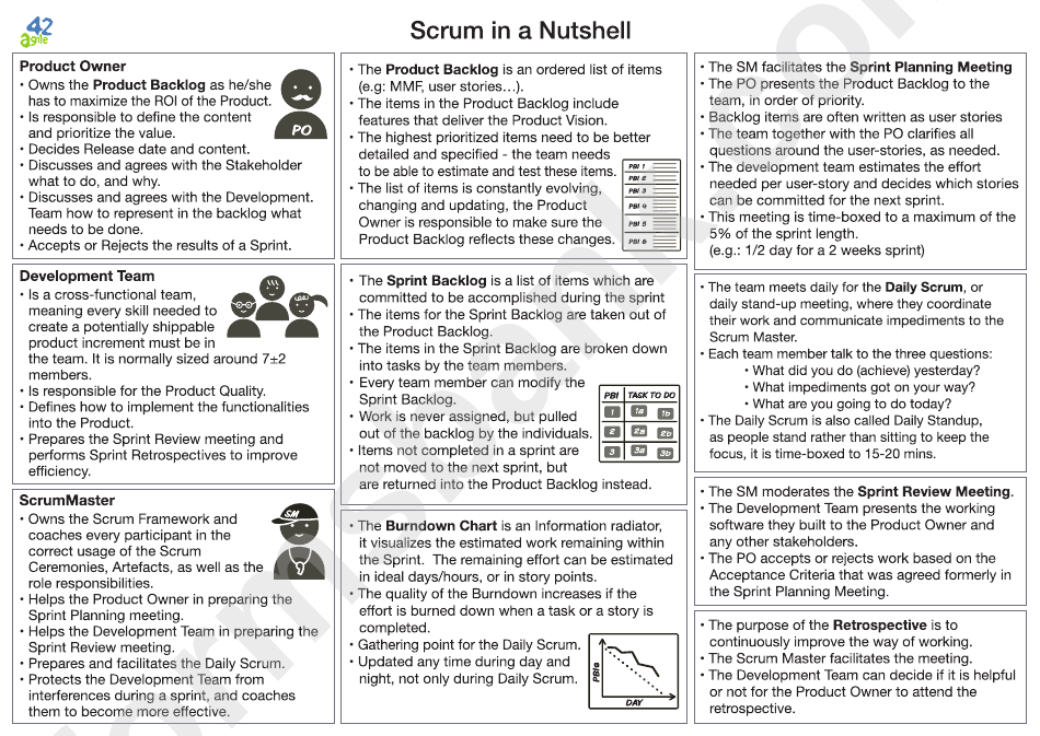 Scrum Cheat Sheet Printable Pdf Download