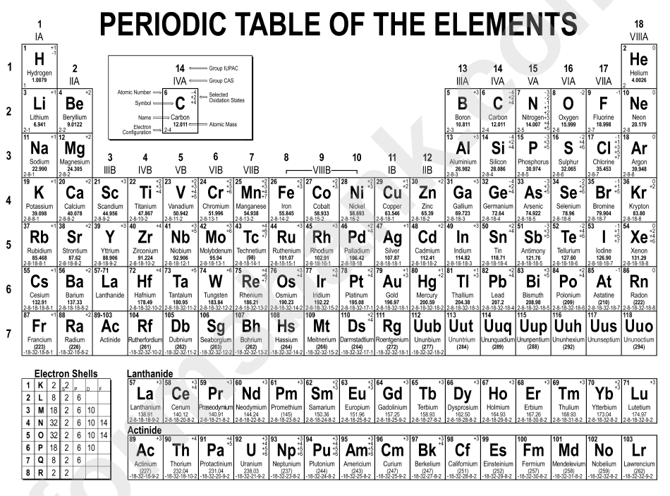 Long Form Periodic Table Bw Printable Pdf Download
