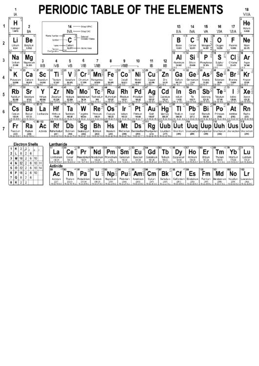 Long Form Periodic Table B/w Printable pdf