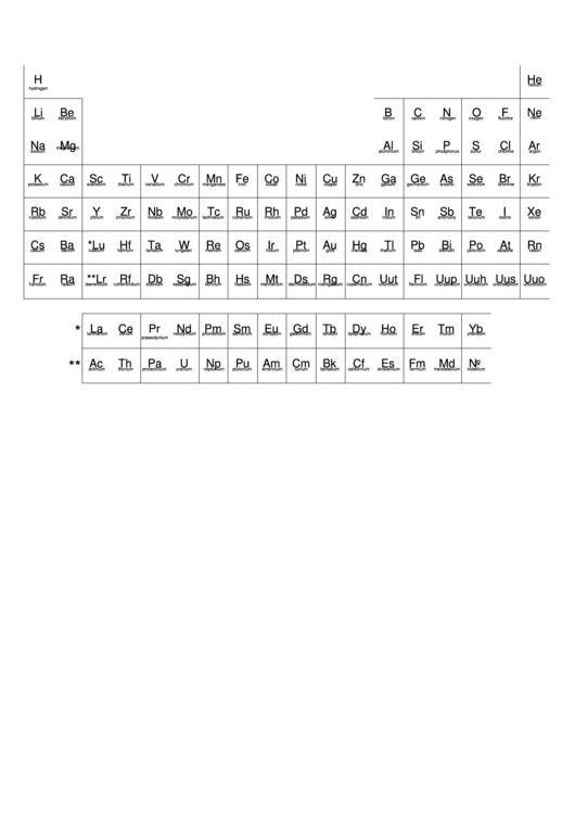 B/w Long Form Periodic Table Printable pdf