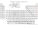 Long Form Periodic Table B/w