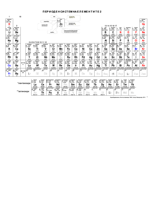 Long Form Periodic Table B/w Printable pdf