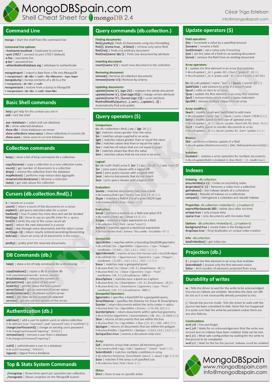 Shell Cheat Sheet For Mongodb 2v4