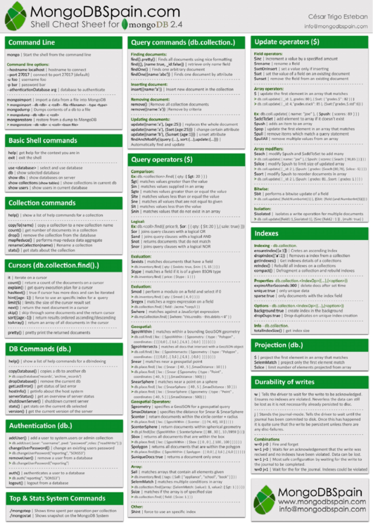 Shell Cheat Sheet For Mongodb 2v4 Printable pdf