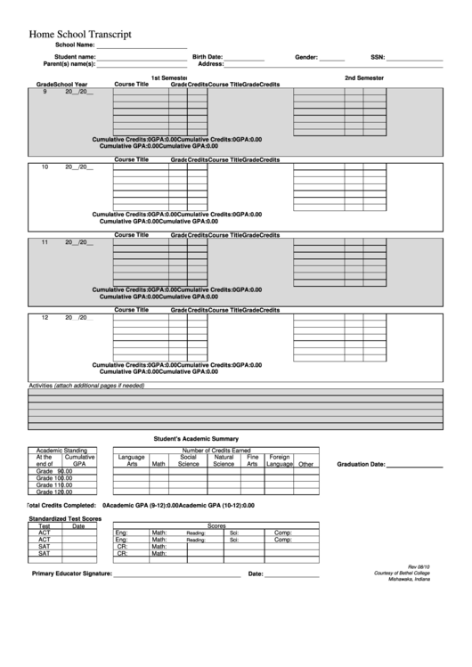 Top 8 homeschool transcript templates free to download in pdf format for Homeschool transcript template pdf