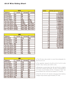 Air-x Wire Sizing Chart