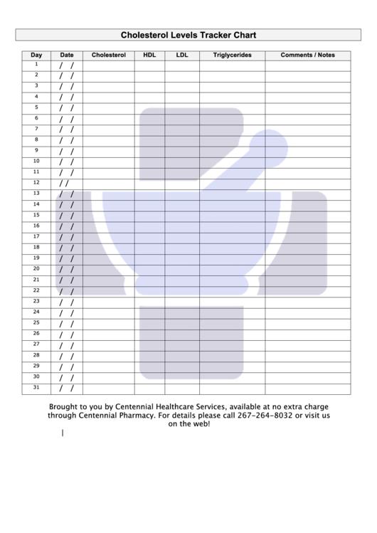 Cholesterol Levels Tracker Chart Printable pdf