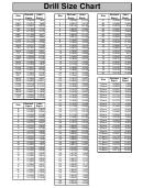 Drill Size Chart