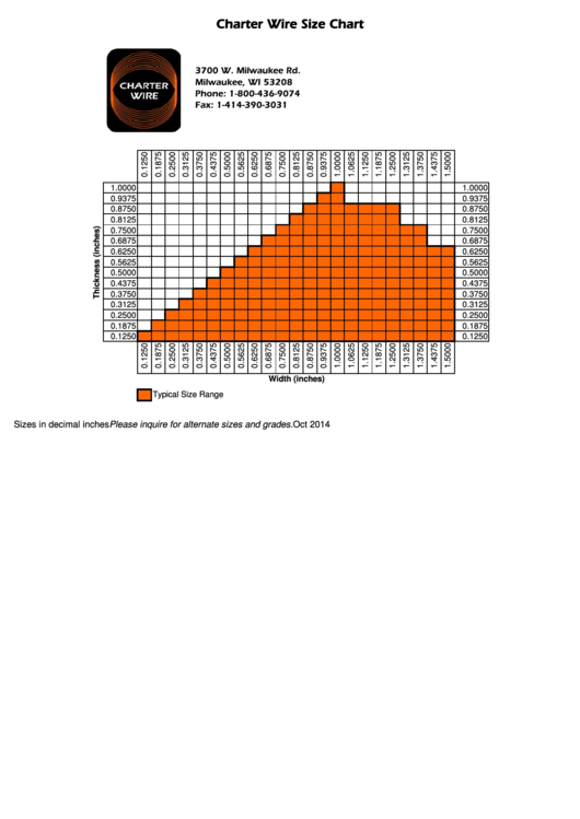 Charter Wire Size Chart