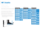 Columbia Foot Wear Fit Guide & Size Chart